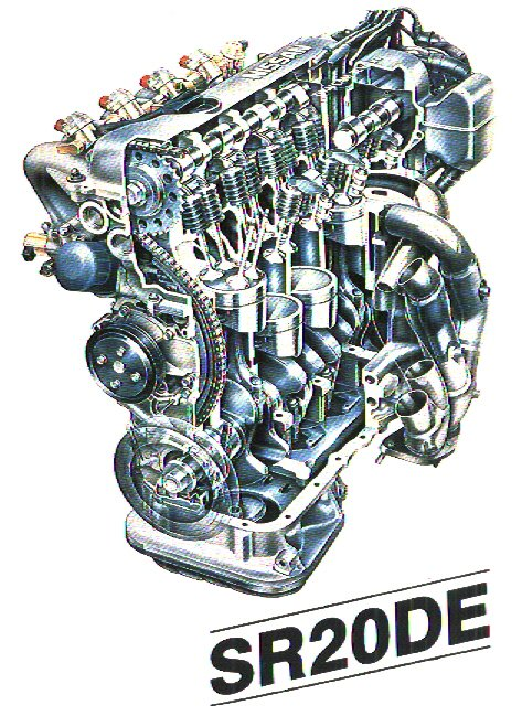 sr20de engine diagram wiring diagram images gallery sr20de engine harness diagram sr20de engine diagram #4